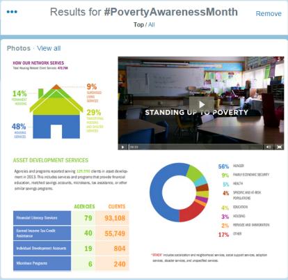 #PovertyAwarenessMonth